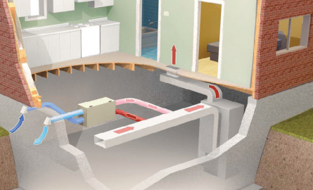 Using Air Exchangers to Ensure Indoor Air Quality in your Home